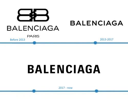 Balenciaga Logo histoire