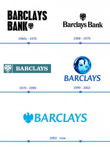 Barclays Logo histoire