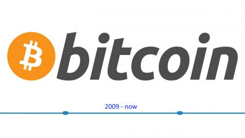 Bitcoin Logo histoire