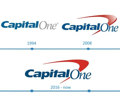 Capital One Logo histoire