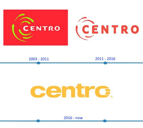 Centro Logo histoire