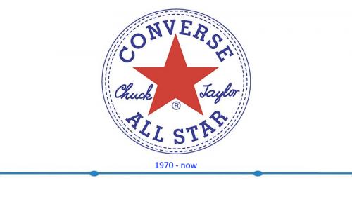 Chuck -Taylor All Star Logo histoire