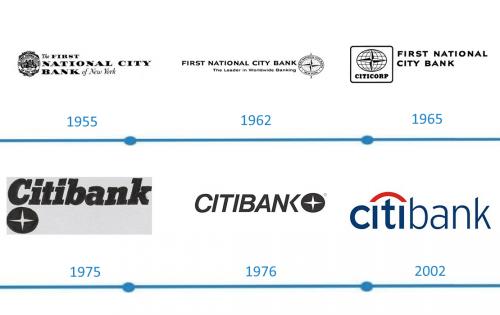Citibank Logo histoire
