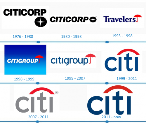Citigroup Logo histoire