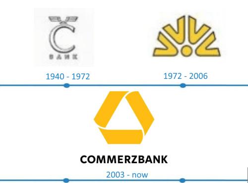 Commerzbank Logo histoire