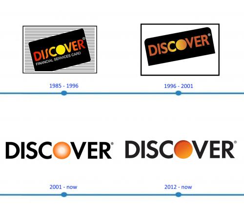 Discover Logo histoire
