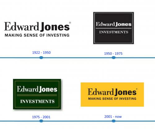 Edward Jones Logo histoire
