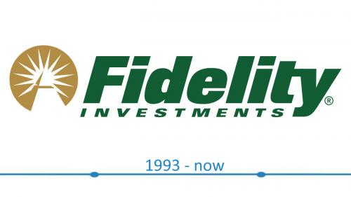 Fidelity Logo histoire