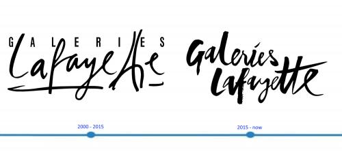 Galeries Lafayette Logo histoire