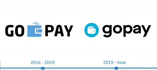 GoPay Logo histoire