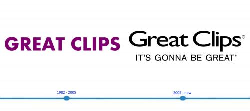 Great Clips Logo histoire