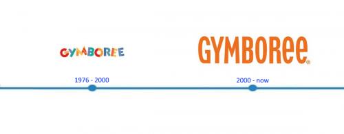 Gymboree Logo histoire
