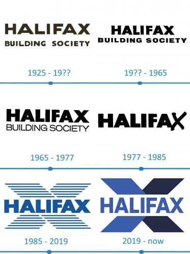 Halifax Logo histoire