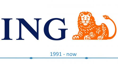 ING Logo histoire