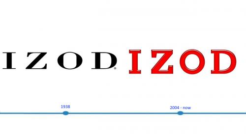 Izod Logo histoire