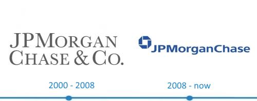 J.P. Morgan Chase Logo histoire