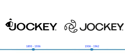 Jockey Logao histoire
