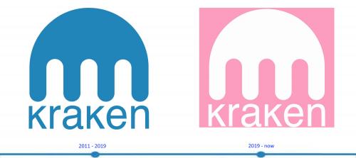 Kraken Logo histoire