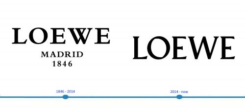 Loewe Logo histoire