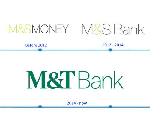 M&T BankLogo histoire