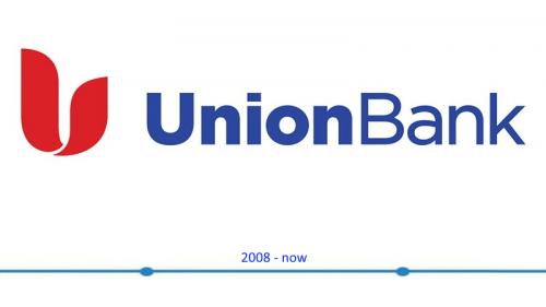 MUFG-Union Bank Logo histoire