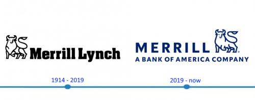 Merrill Lynch Logo histoire