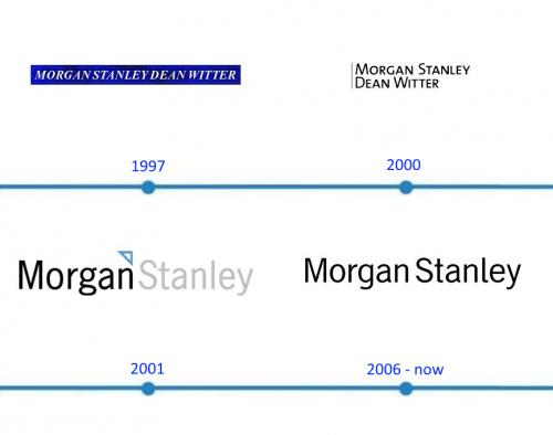 Morgan Stanley Logo histoire