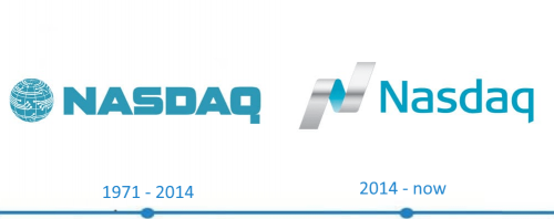 Nasdaq Logo histoire