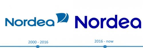 Nordea logo histoire