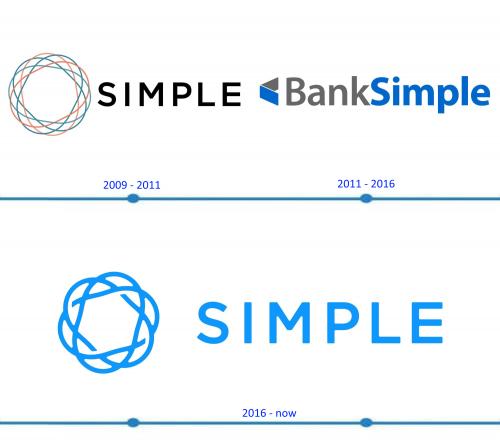 Simple Logo histoire