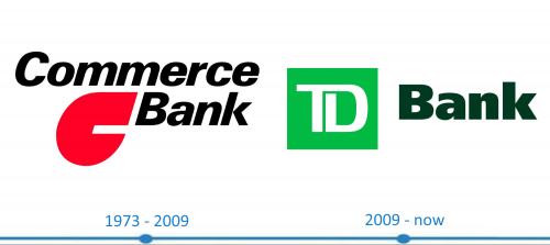TD Bank Logo histoire