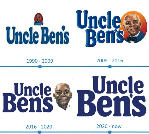 Uncle Ben's histoire