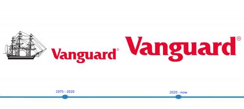 Vanguard Logo histoire